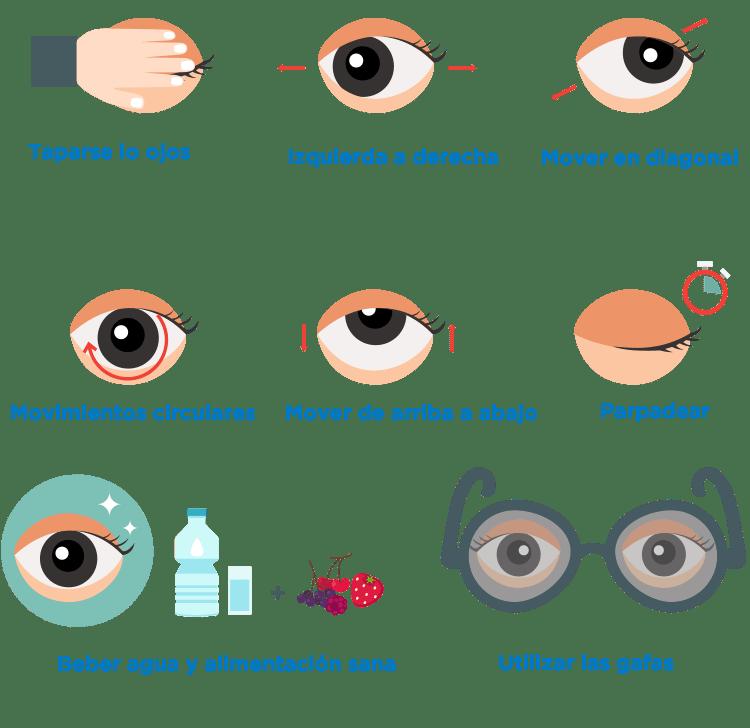 prevención y tratamiento fatiga visual